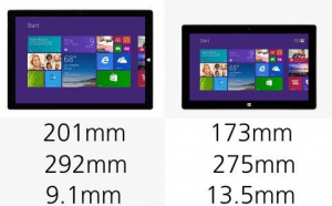 Surface 2 Vs Surface 3