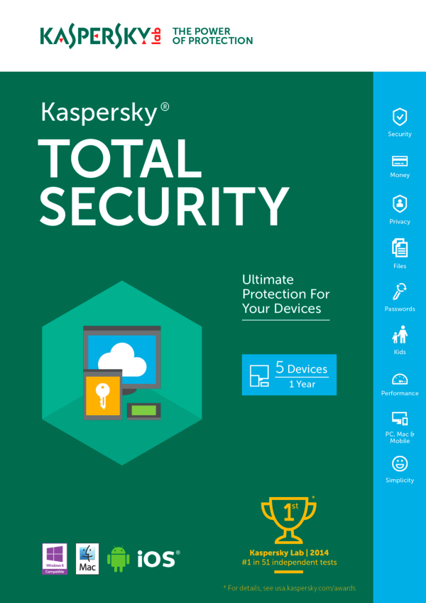 Kaspersky discount coupon code india